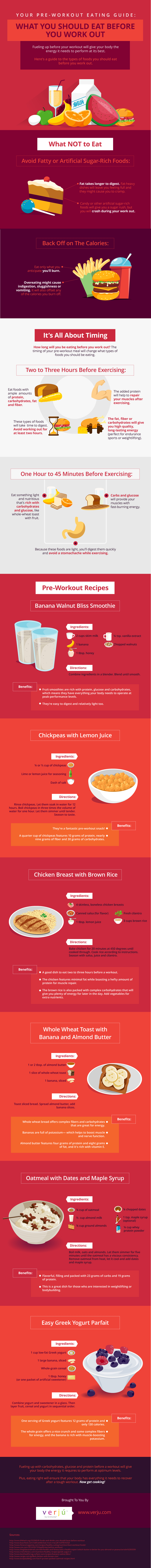 pre-workout eating guide infographic