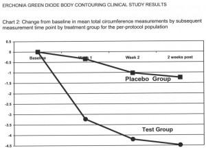 AJCS_Jackson 532 Study_Chart 1_03_14