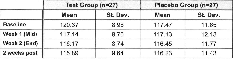 AJCS_Jackson 532 Study_Chart 2_03_14