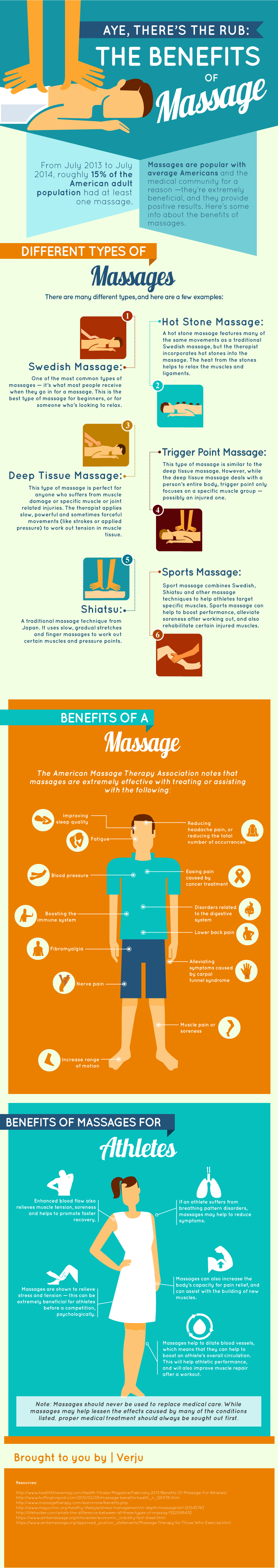 benefits of a massage infographic